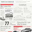 America's Favorite Sports Car [Infographic]