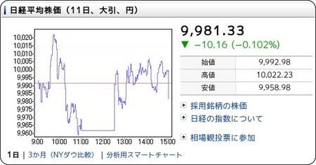 http://markets.nikkei.co.jp/kokunai/
