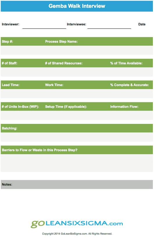 Download Free Template: Gemba Walk Interview Sheet. Hey Friends ...