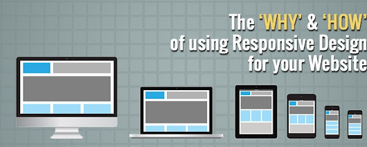 The 'Why' & 'How' of using Responsive Design for your Website | Learn - Carmatec Inc