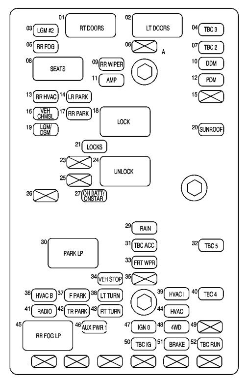 Diagram 2003 Trailblazer Rear Fuse Box Diagram Full Version Hd Quality Box Diagram Tensilediagram Callegaroluigisrl It
