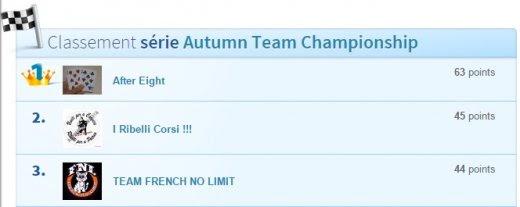 Autumn Team Championship : After Eight au Winamax Poker Tour