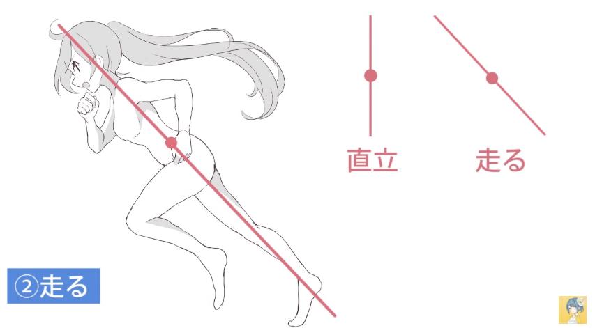 動きのあるポーズをマスターするキャラクター講座 Crepoクリポ