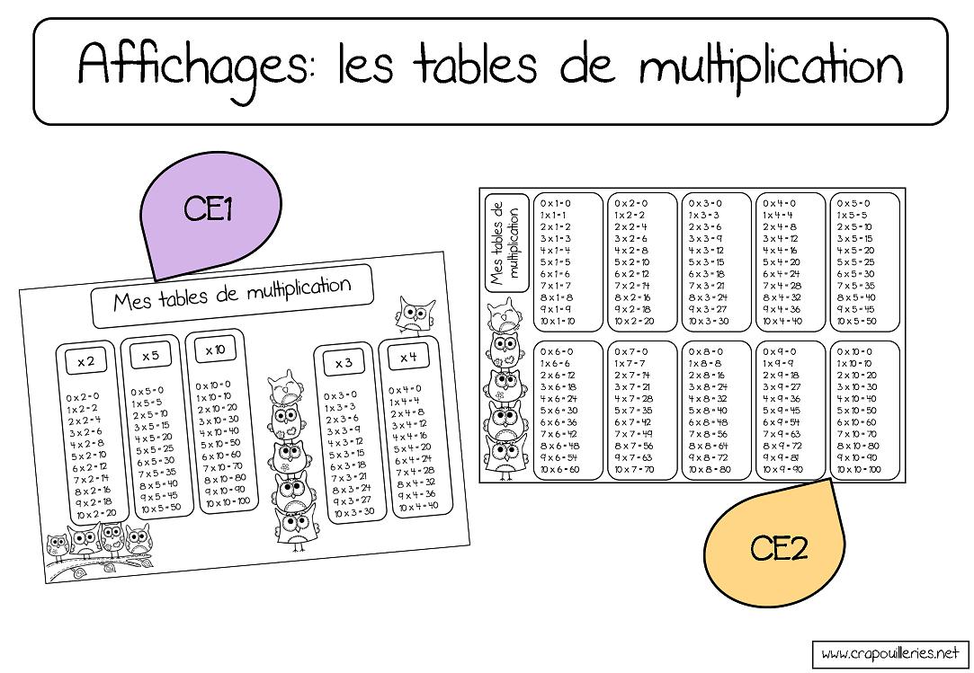 Meuble cuisine dimension table de multiplication ce1 - Tables de multiplication ce1 ...