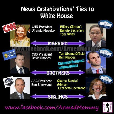 Members of Obama Administration are Related to People in the Mainstream  Media-Truth!