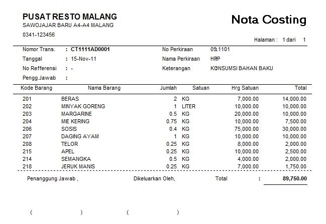Contoh Laporan Keuangan Resto - 2 Toh Con