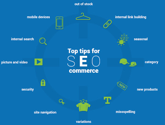 17 SEO Best Practices That Could Double Your E-Commerce Sales