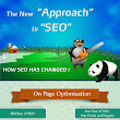 The New Approach To SEO [Infographic] - BuildTheResidual.com