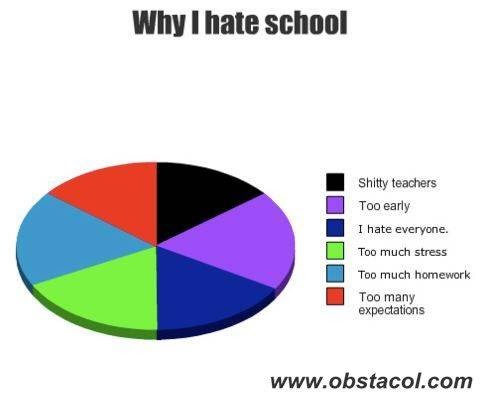 Why I Hate School Funny Quote About School Quotespicturescom