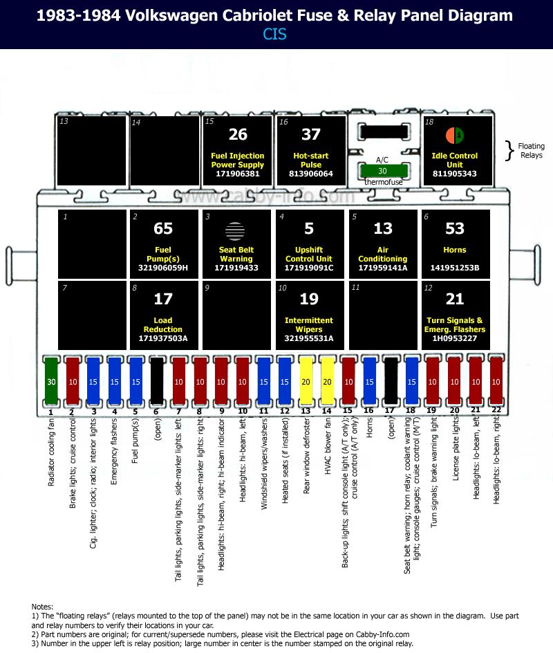 1984 Vw Rabbit Fuse Diagram Wiring Diagram Module B Module B Emilia Fise It
