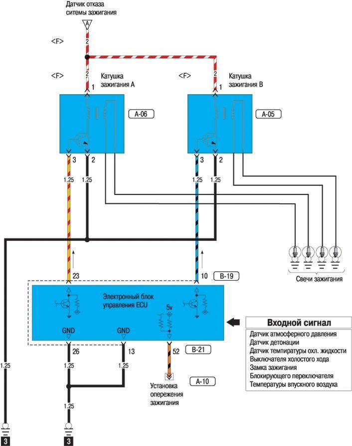 Wiring Diagram Timor Dohc