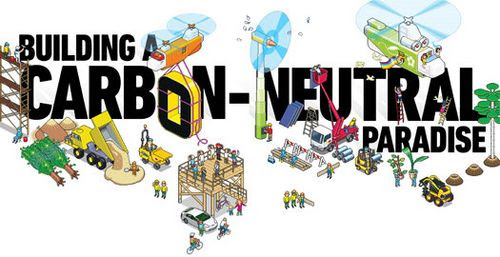 Carbon-neutral-cities-popular-science