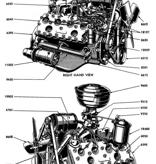 [DIAGRAM] 1949 F1Engine Diagram
