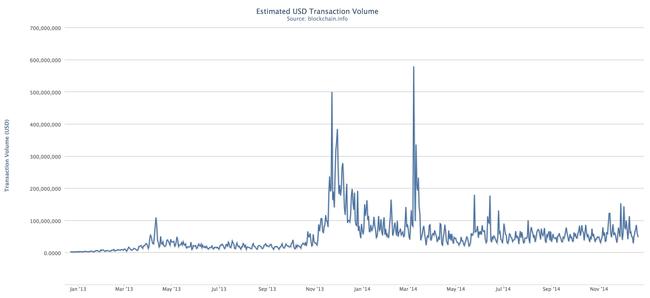 bitcoin kaina xe