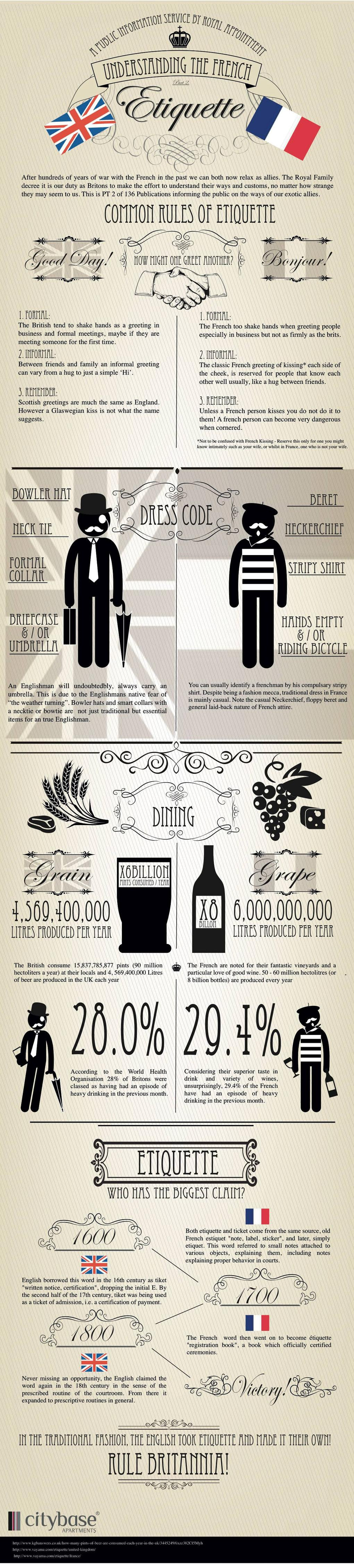French Dining Etiquette 101