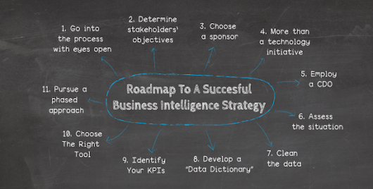 11 Steps on Your BI Roadmap To Implement A Successful Business Intelligence Strategy