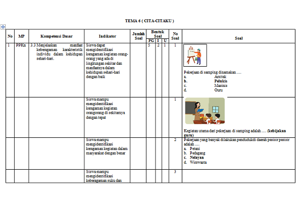 Tersedia pembahasan soal dan kumpulan kunci jawaban tematik sd/mi kelas 1 2 3 4 5 6, subtema 1 beranda › energi dan perubahanya › kelas 3 › kunci jawaban. Kartu Soal Penjaskes Smp Kelas 7 Semester 2 - Ilmu Soal