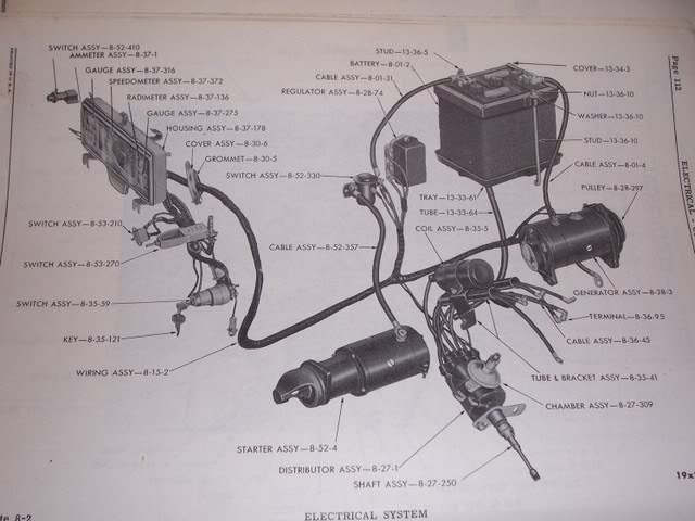 31 Mopar Starter Relay Wiring Diagram