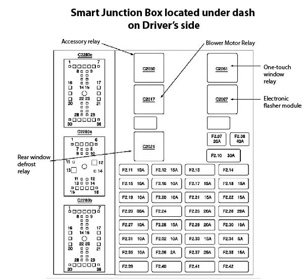2004 Tauru Fuse Box - Cars Wiring Diagram