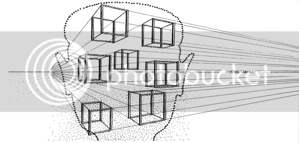 luyện thi khối v1 h1 v h, luyện thi kiến trúc, mỹ thuật