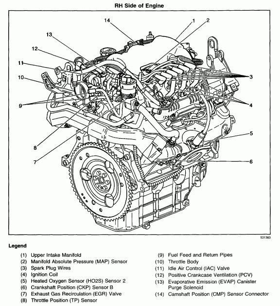 21 Lovely 1998 Gmc Sierra Fuel Pump Wiring Diagram