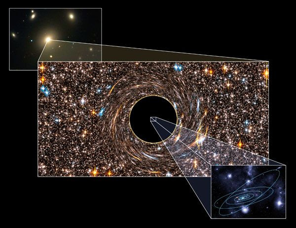 A graphic comparing the size of NGC 3842's black hole to our own solar system.