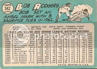 #342 Bob Rodgers (back)