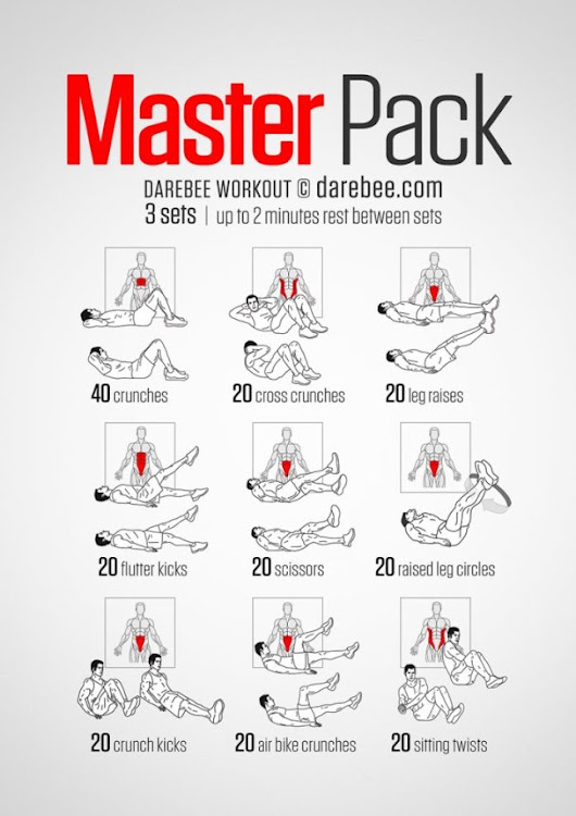 When You Talking Six-Pack: Masterpack Workout | Hubsubpost: Tech News Blog