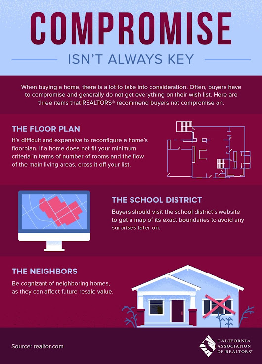 When Not to Compromise on a Home [Infographic]