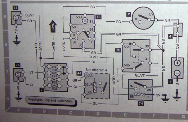 1999 Saab 9 3 Headlight Wiring Wiring Diagrams Site Note Private A Note Private A Geasparquet It