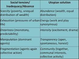 richard dyer energy abundance utopian pleasure