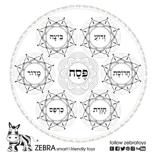 Passover Plate Template Printable-Pesach Seder plates Coloring-Passover Art-Hebrew Haggadah Blessings-Jewish Art Projects-INSTANT DOWNLOAD by zebratoys
