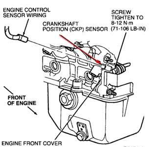 1996 Lincoln Town Car Wiring Diagram