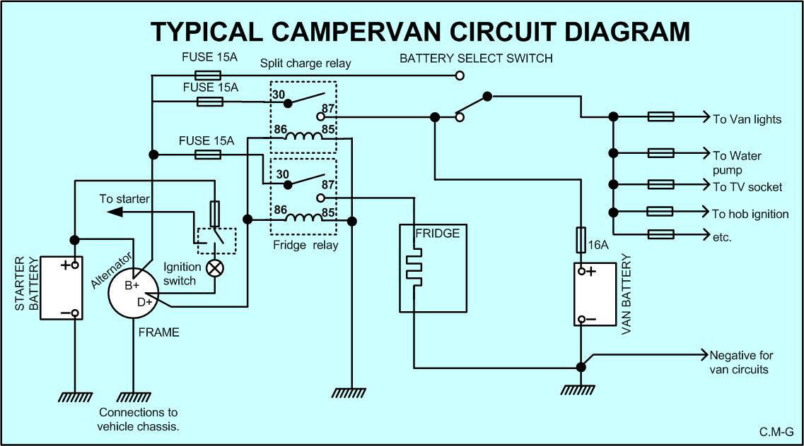 Split Charge Wiring Diagram