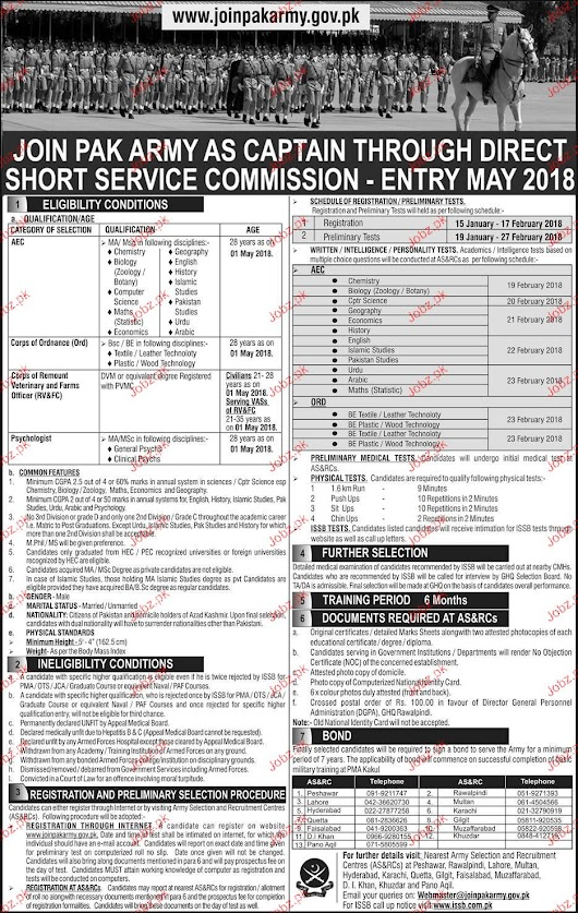 Join Pakistan Army As Captain Through Service Commission 2018 Jobs Pakistan Jobz.pk