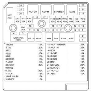 fuse box 2007 hyundai sonata - wiring diagram options split-doc -  split-doc.studiopyxis.it  pyxis