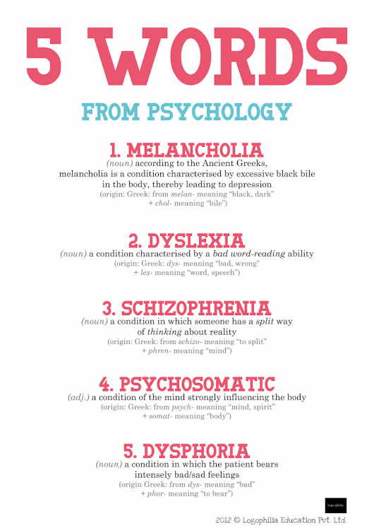 Logophilia Edu. Pvt. Ltd. | Pioneers in Etymology Education – 5 Words from Psychology