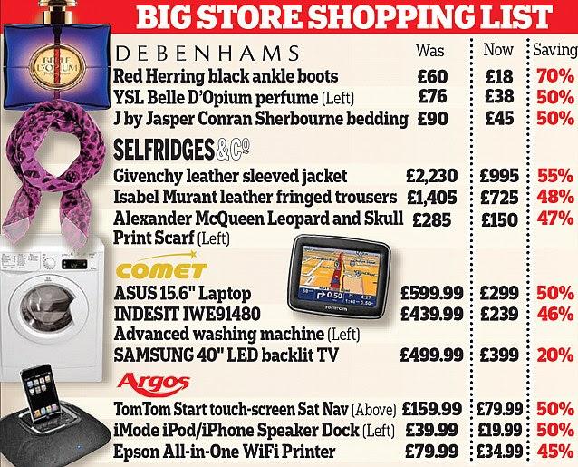 Big store shopping list
