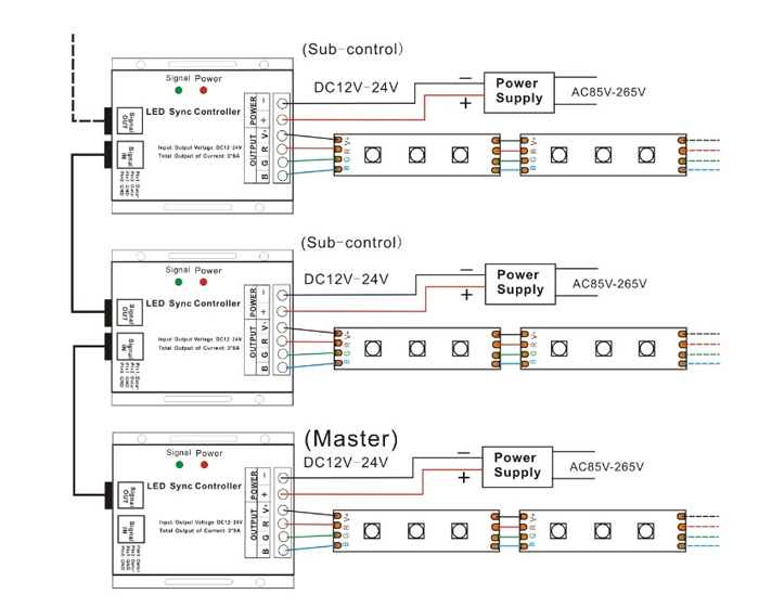 Led Strip Wiring Diagram 12v