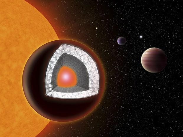 Planeta diamante (Foto: Haven Giguere/Yale University/Reuters)