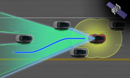 Tesla's Dual-Motor 'D' Ready for Takeoff | Emerging Tech | TechNewsWorld
