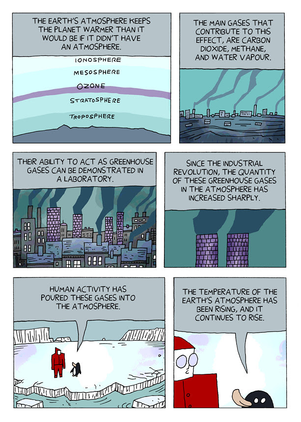 7 climate change