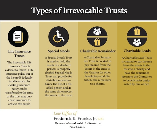 infographic: Types of Irrevocable Trusts | Annapolis, MD