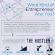 Six Types of Successful Business Entrepreneurs