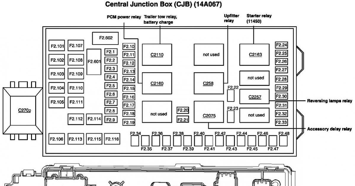 Fuse Panel 2003 Ford F150 Fuse Box Diagram