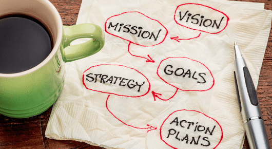 How to Set Annual Business Goals Your Startup Can Achieve - StartupNation
