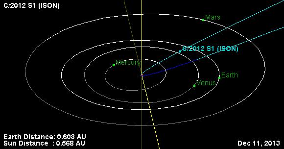 el-cometa-c2012-s1-acerca-al-sol-dara-un-espe-L-9e1Tb1