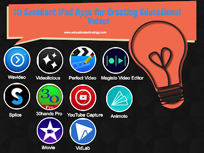 10 Excellent iPad Apps for Creating Educational Videos