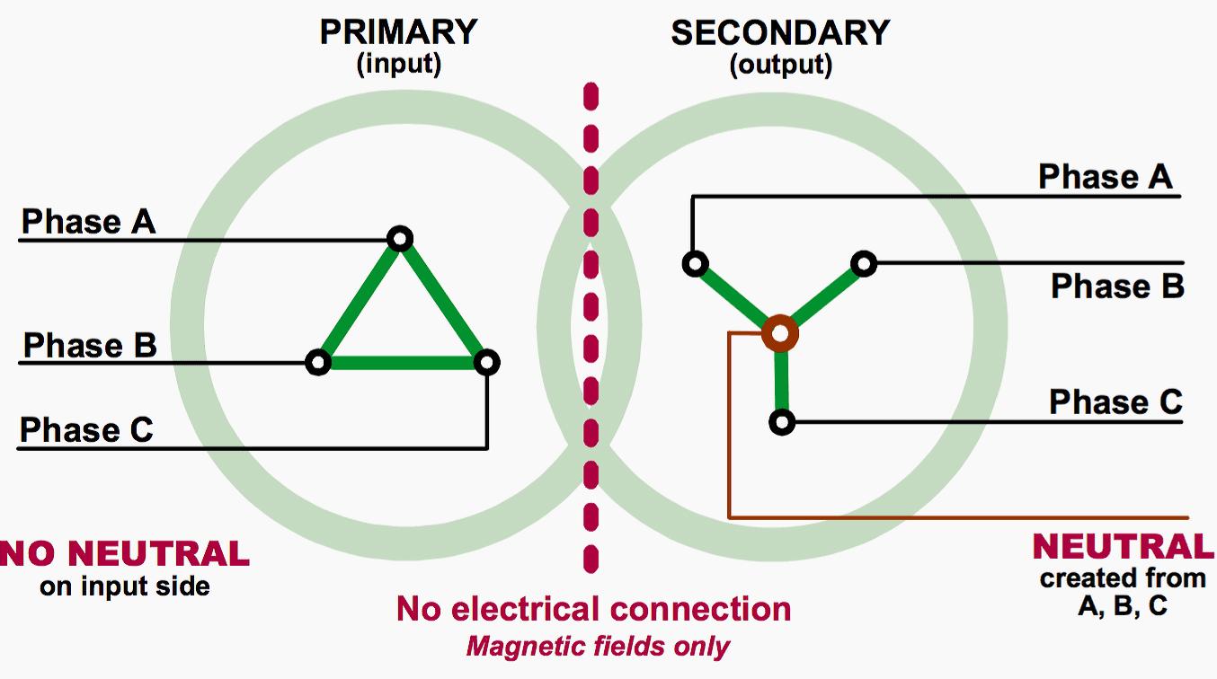 34 Transformer Wire Diagram