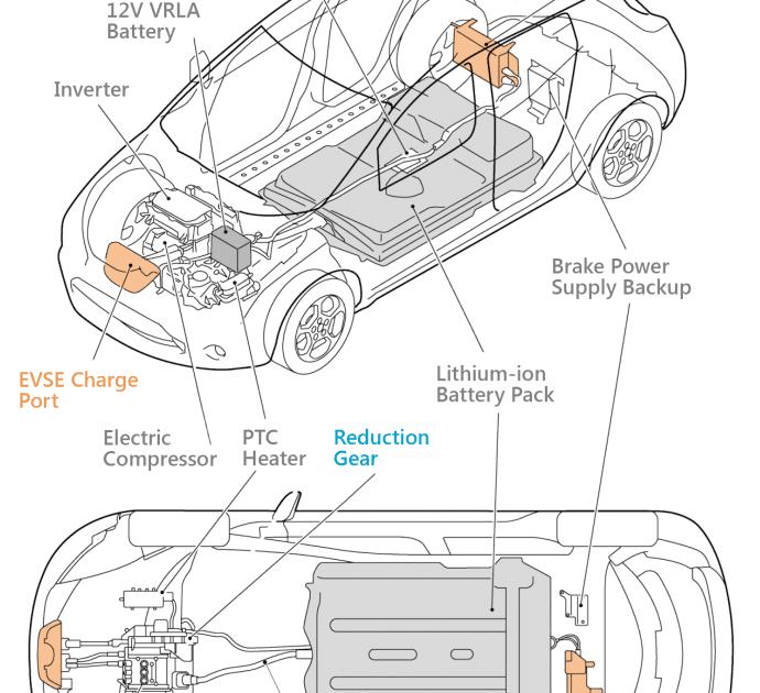 Nissan Leaf Engine Diagram